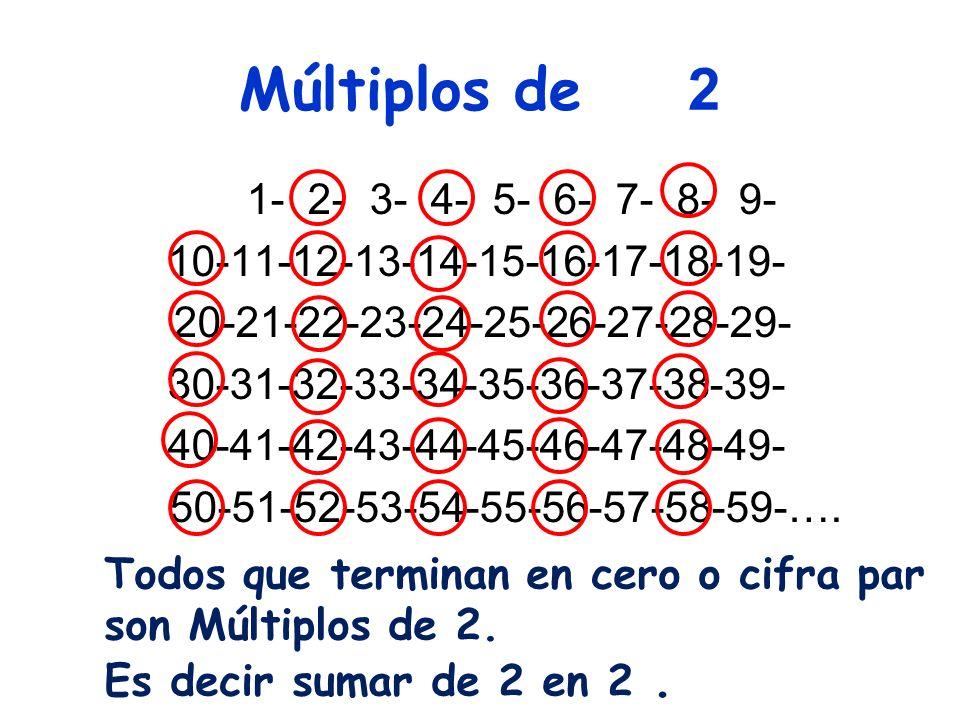 Múltiplos de 2 1- 2- 3- 4- 5- 6- 7- 8- 9-