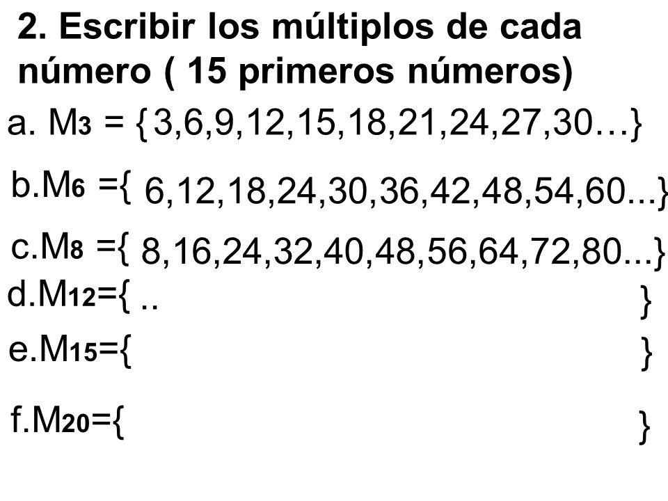 2. Escribir los múltiplos de cada número ( 15 primeros números)