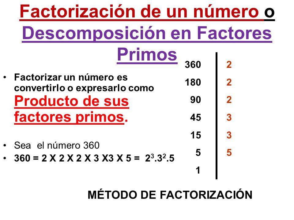 Factorización de un número o Descomposición en Factores Primos