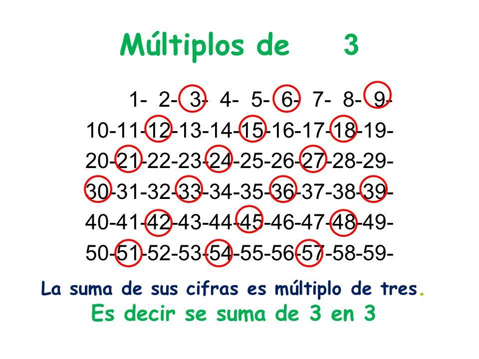La suma de sus cifras es múltiplo de tres.