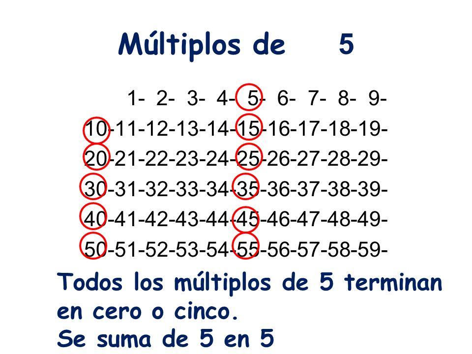Múltiplos de 5 Todos los múltiplos de 5 terminan en cero o cinco.