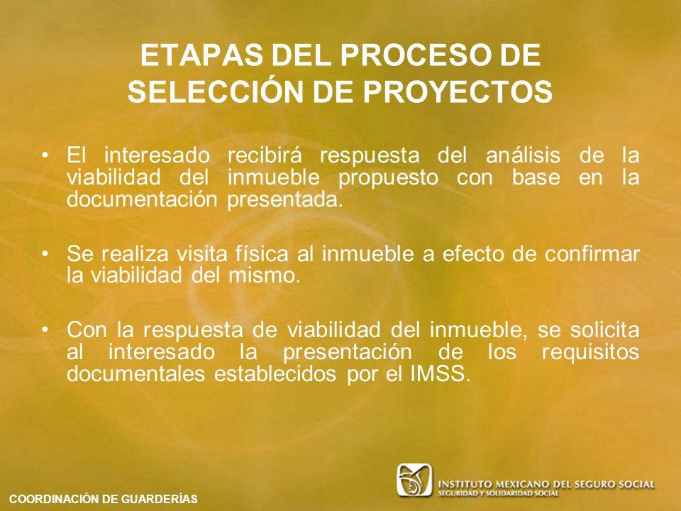 ETAPAS DEL PROCESO DE SELECCIÓN DE PROYECTOS