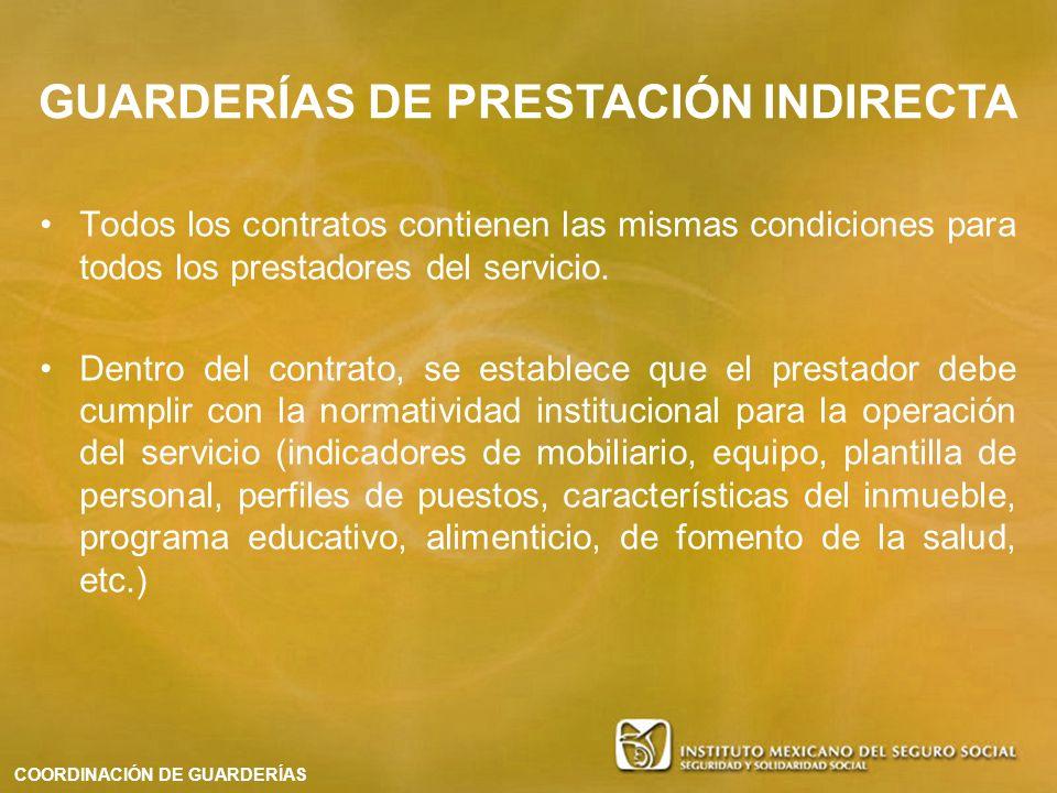 GUARDERÍAS DE PRESTACIÓN INDIRECTA