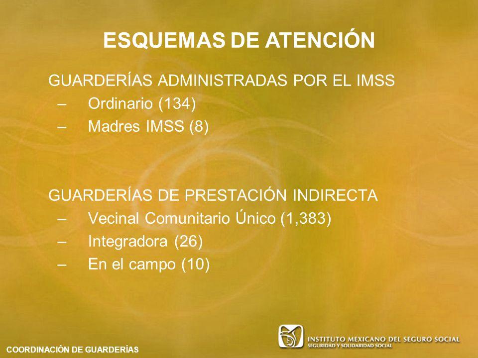 ESQUEMAS DE ATENCIÓN GUARDERÍAS ADMINISTRADAS POR EL IMSS
