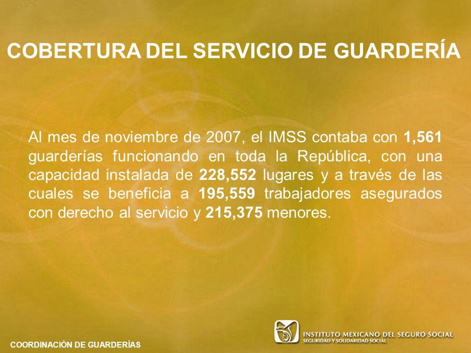 COBERTURA DEL SERVICIO DE GUARDERÍA