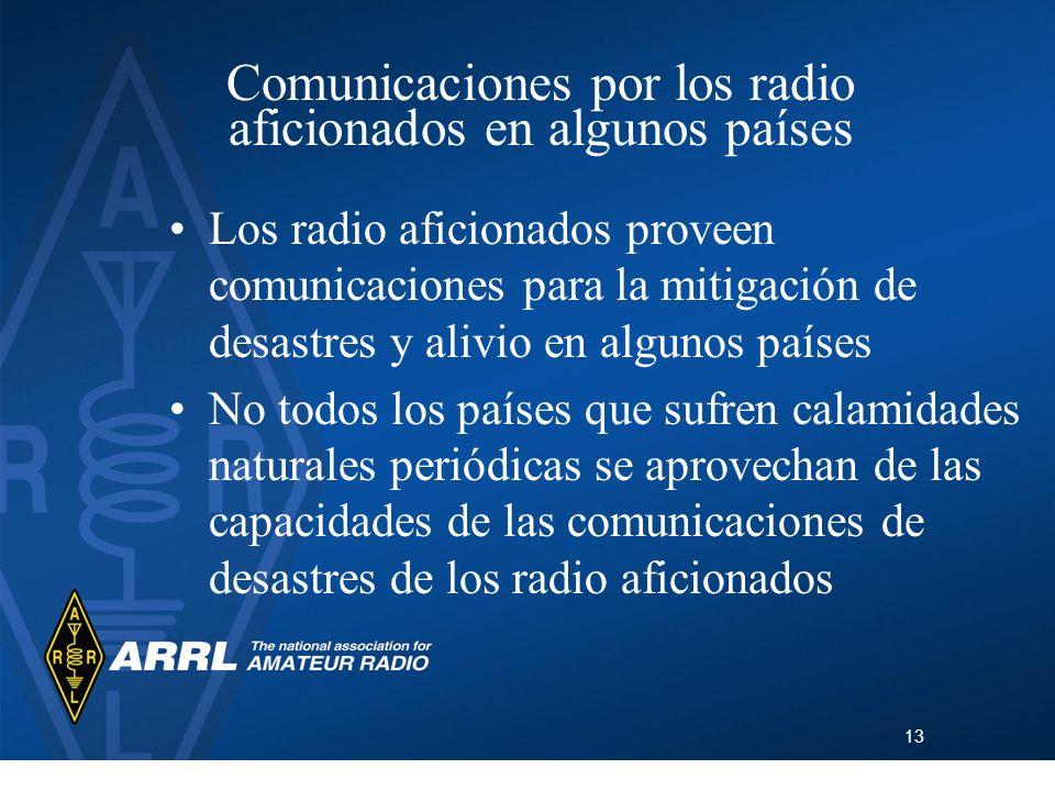 Comunicaciones por los radio aficionados en algunos países