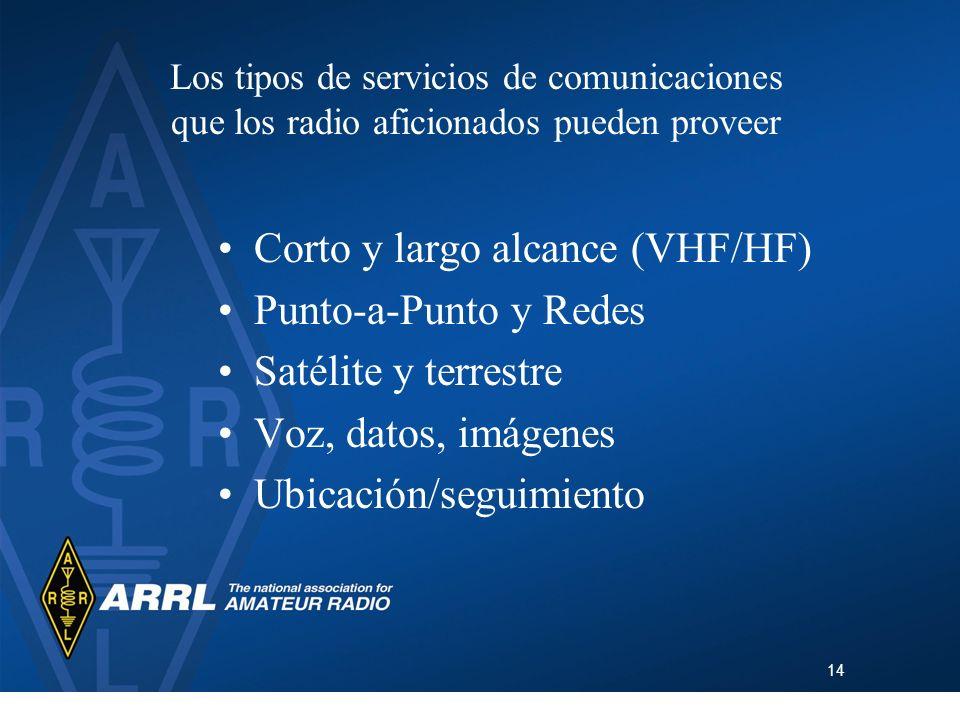 Corto y largo alcance (VHF/HF) Punto-a-Punto y Redes