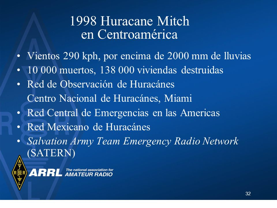 1998 Huracane Mitch en Centroamérica