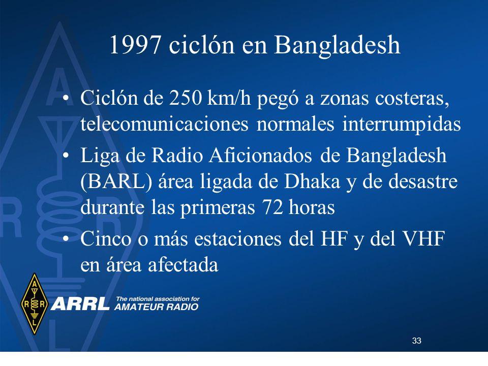 1997 ciclón en Bangladesh Ciclón de 250 km/h pegó a zonas costeras, telecomunicaciones normales interrumpidas.