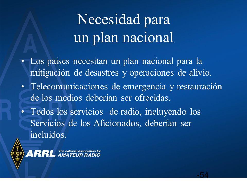 Necesidad para un plan nacional