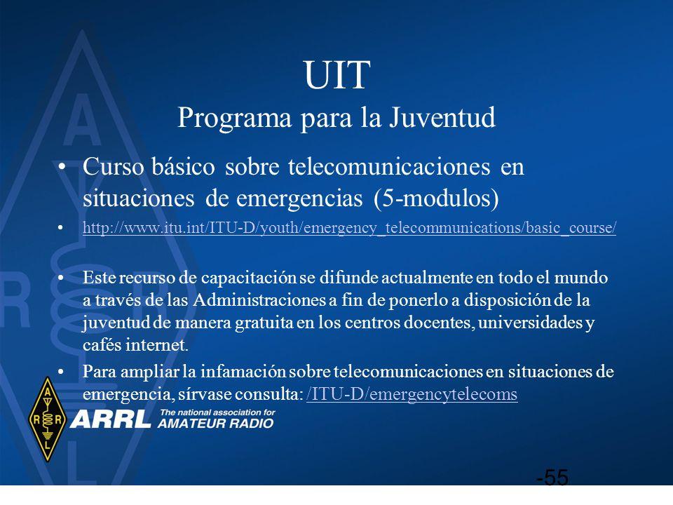 UIT Programa para la Juventud