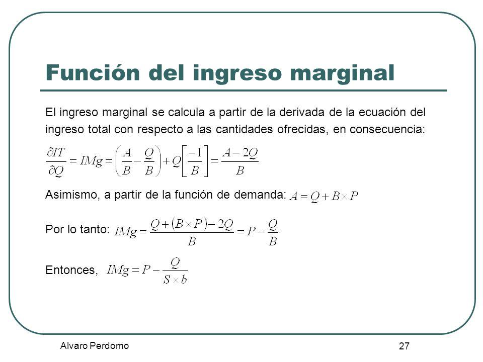Función del ingreso marginal
