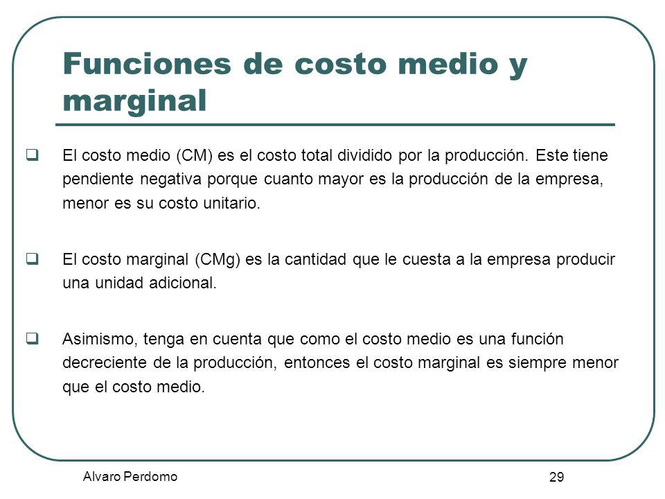Funciones de costo medio y marginal