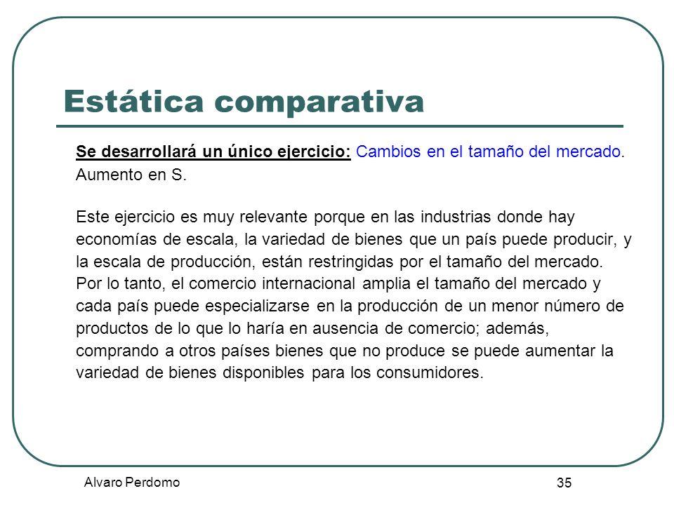 Estática comparativa Se desarrollará un único ejercicio: Cambios en el tamaño del mercado. Aumento en S.