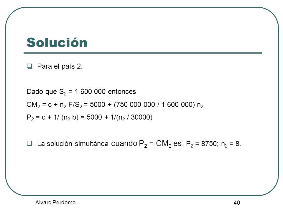 Solución Para el país 2: Dado que S2 = 1 600 000 entonces