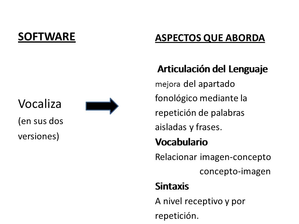 Vocaliza SOFTWARE ASPECTOS QUE ABORDA Vocabulario Sintaxis
