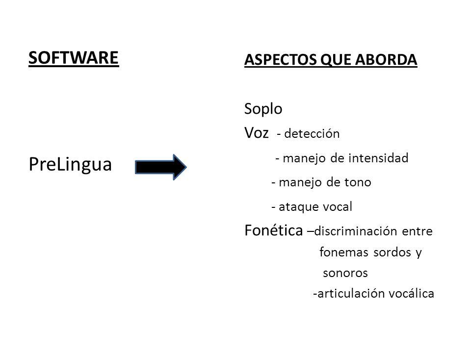 PreLingua SOFTWARE ASPECTOS QUE ABORDA Soplo Voz - detección