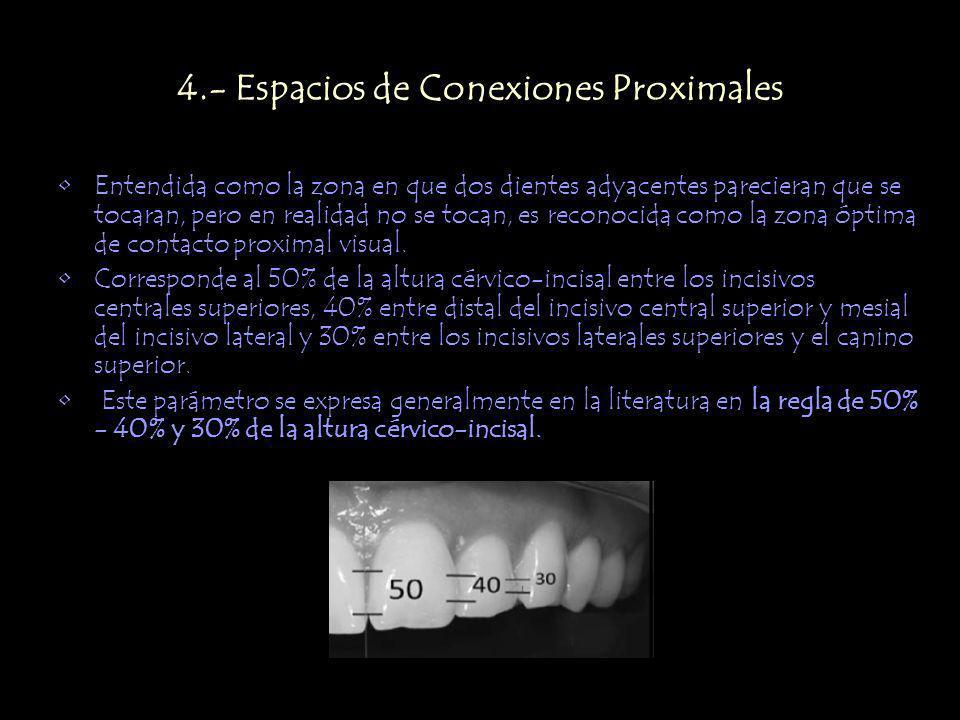 4.- Espacios de Conexiones Proximales
