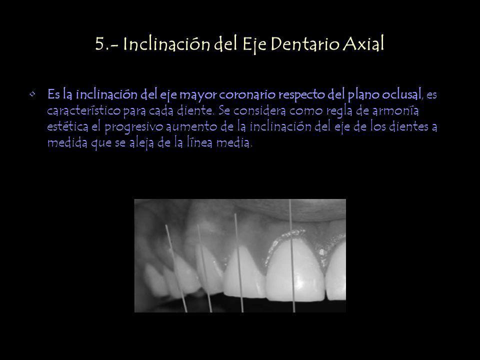 5.- Inclinación del Eje Dentario Axial