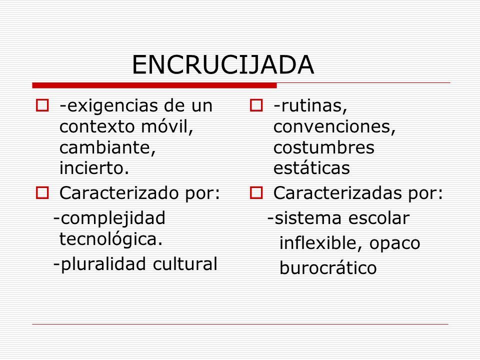 ENCRUCIJADA -exigencias de un contexto móvil, cambiante, incierto.