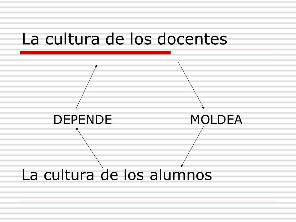 La cultura de los docentes