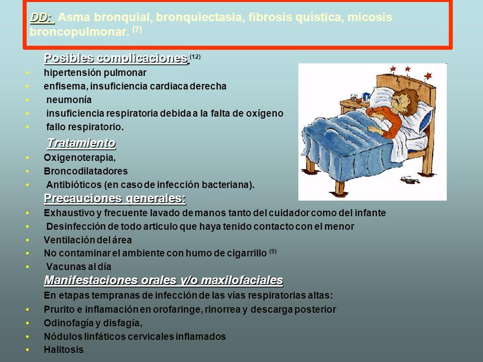 Posibles complicaciones (12)
