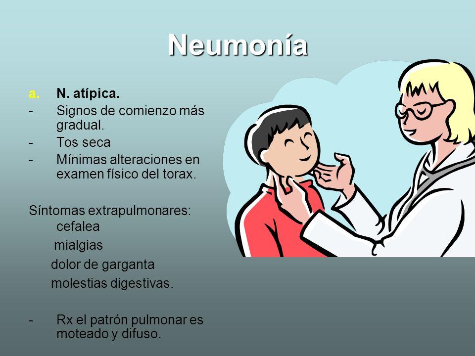 Neumonía N. atípica. Signos de comienzo más gradual. Tos seca