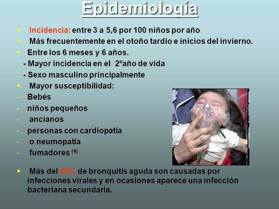 Epidemiología Incidencia: entre 3 a 5,6 por 100 niños por año