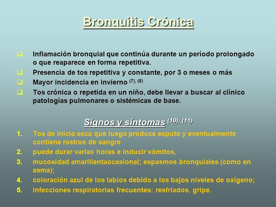 Bronquitis Crónica Signos y síntomas (10), (11)