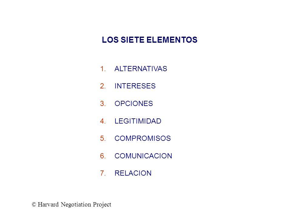 LOS SIETE ELEMENTOS ALTERNATIVAS INTERESES OPCIONES LEGITIMIDAD