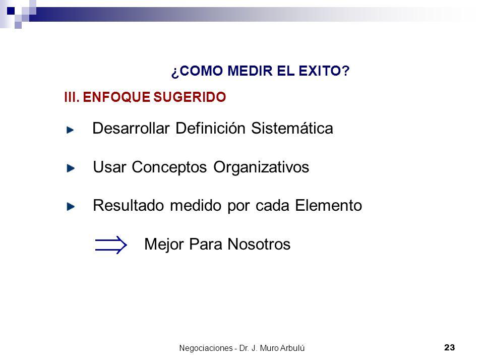 Negociaciones - Dr. J. Muro Arbulú
