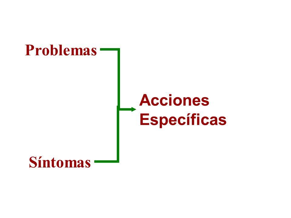 Problemas Acciones Específicas Síntomas