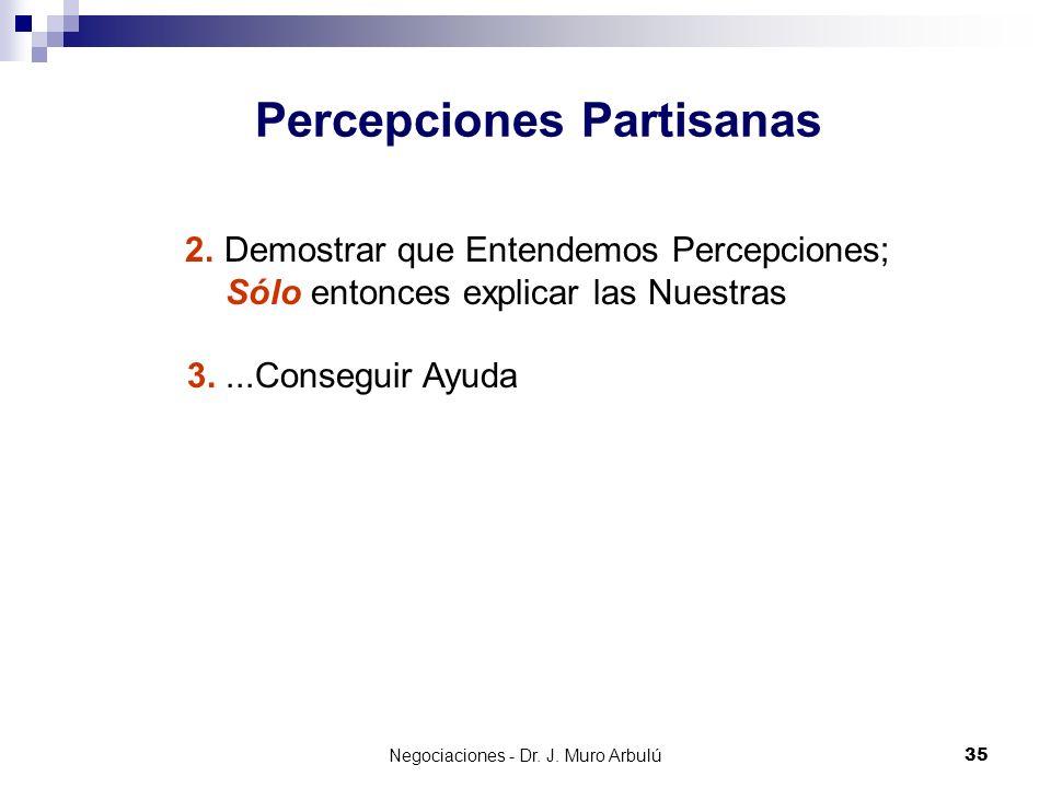 Percepciones Partisanas