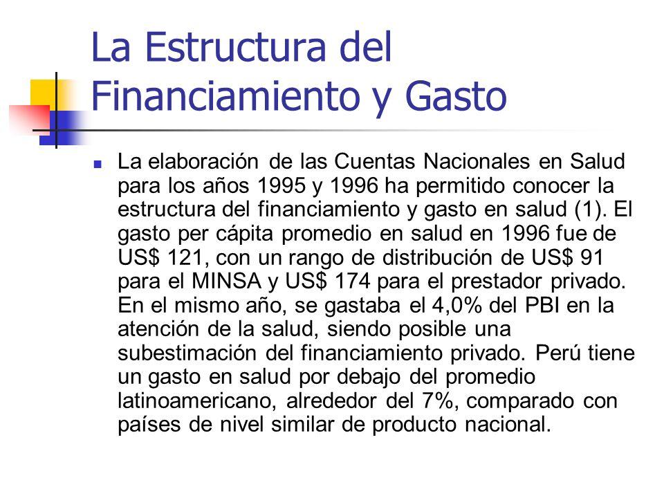 La Estructura del Financiamiento y Gasto