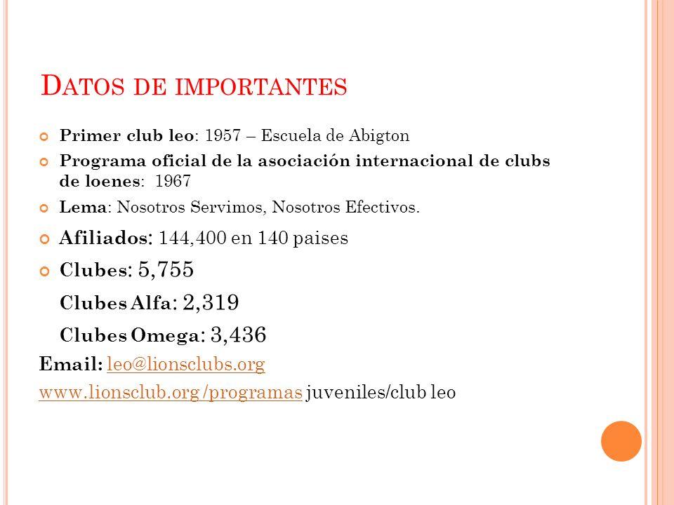 Datos de importantes Clubes Alfa: 2,319 Clubes Omega: 3,436