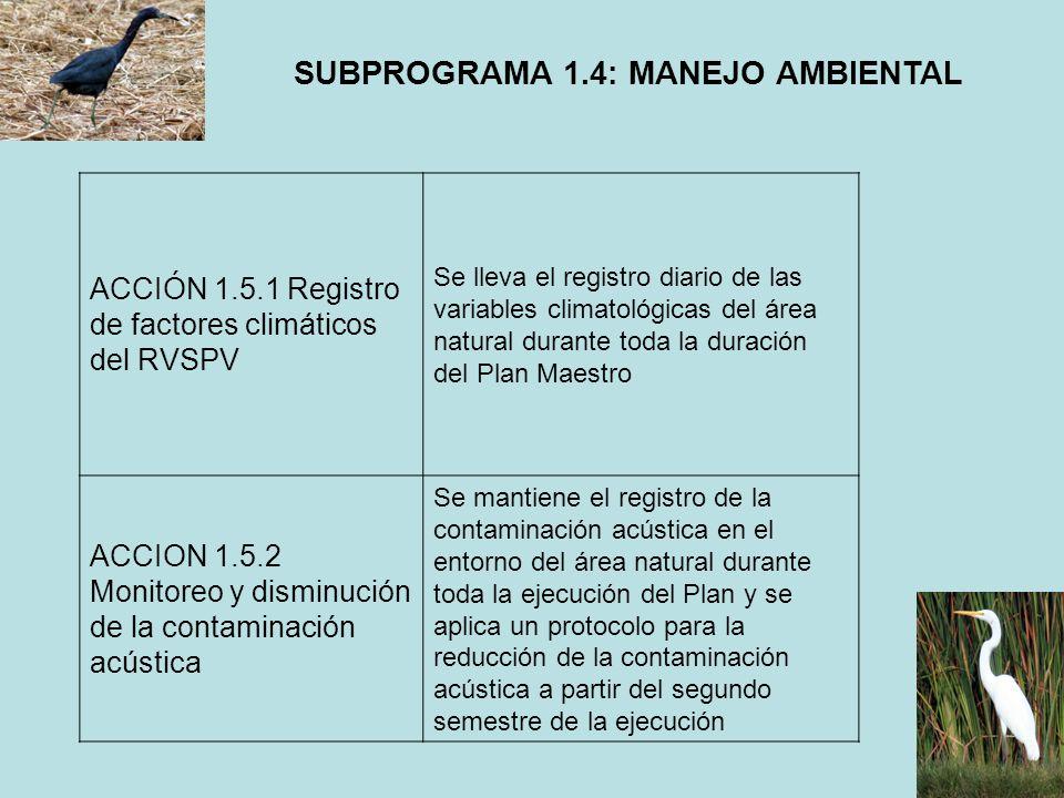 SUBPROGRAMA 1.4: MANEJO AMBIENTAL