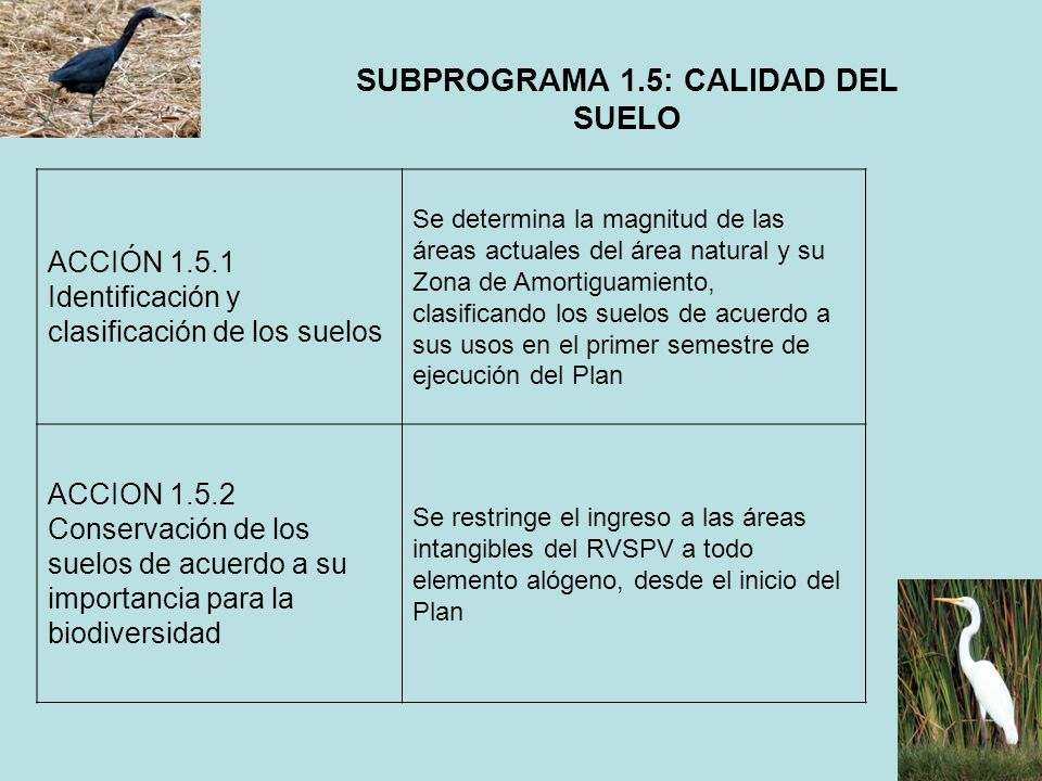SUBPROGRAMA 1.5: CALIDAD DEL SUELO