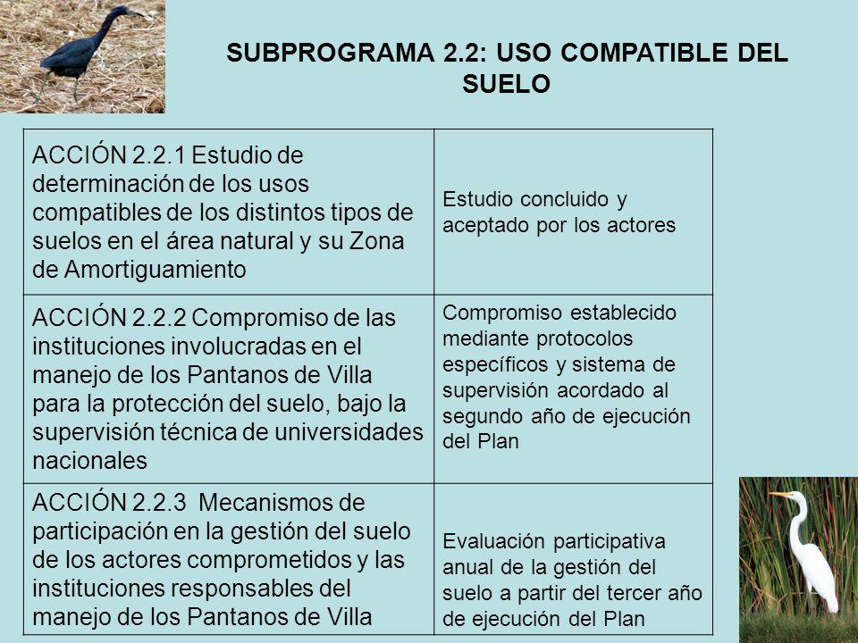 SUBPROGRAMA 2.2: USO COMPATIBLE DEL SUELO