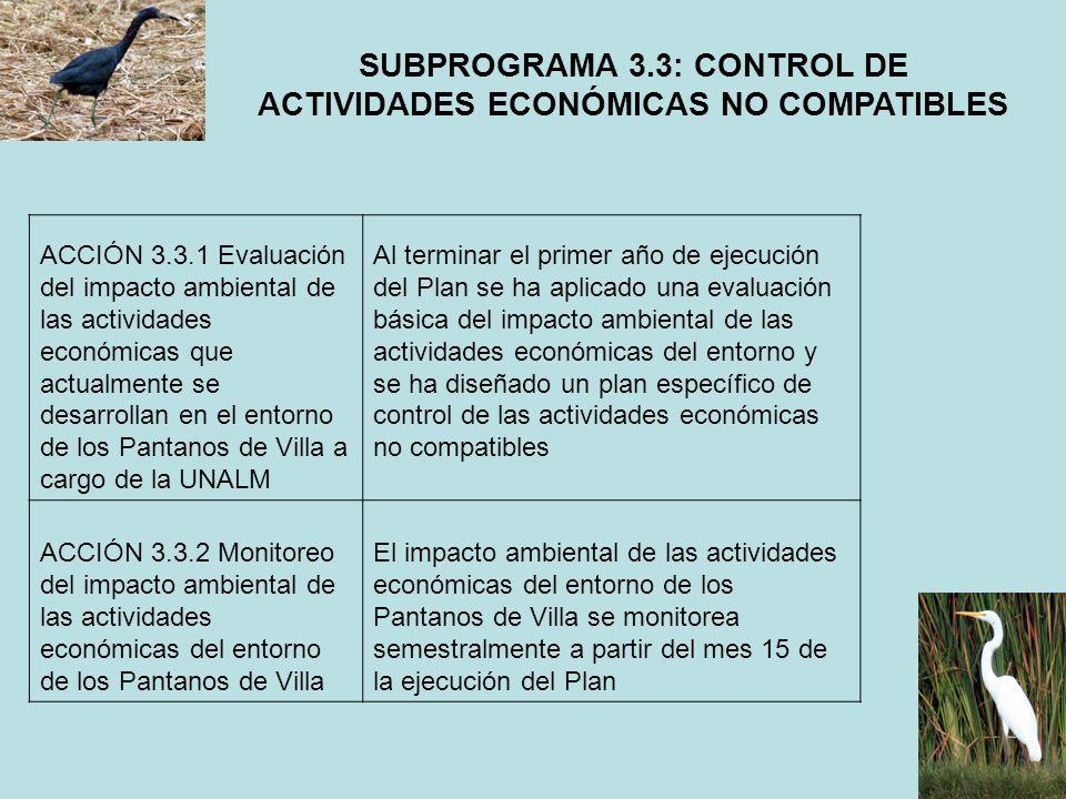 SUBPROGRAMA 3.3: CONTROL DE ACTIVIDADES ECONÓMICAS NO COMPATIBLES