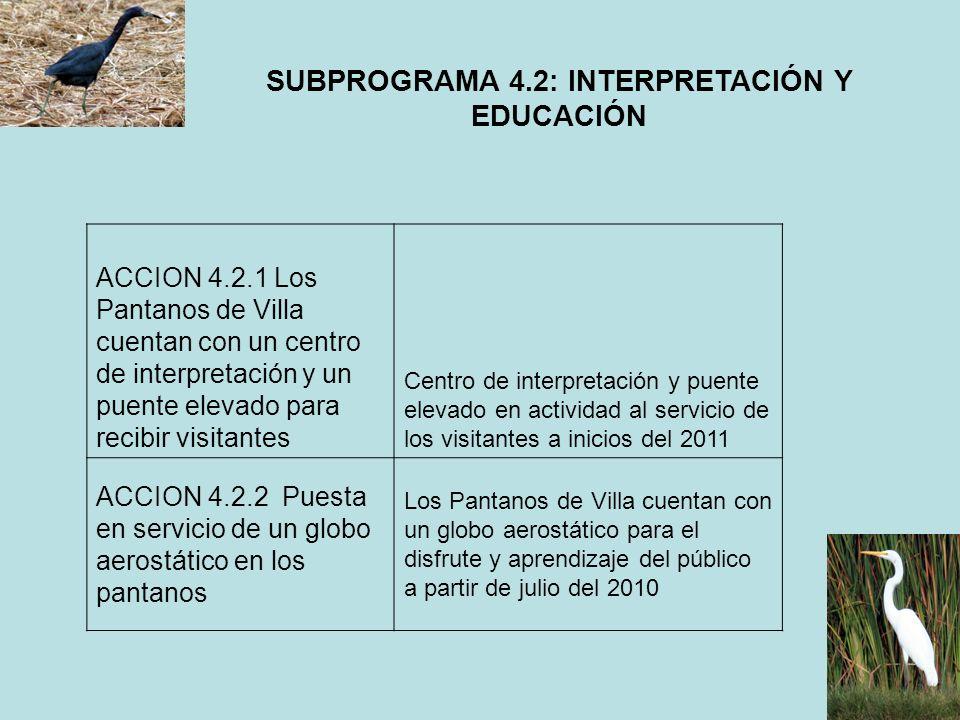 SUBPROGRAMA 4.2: INTERPRETACIÓN Y EDUCACIÓN