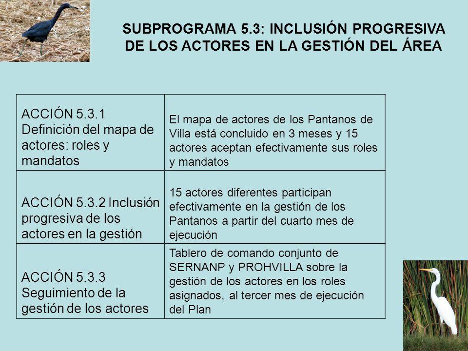 SUBPROGRAMA 5.3: INCLUSIÓN PROGRESIVA DE LOS ACTORES EN LA GESTIÓN DEL ÁREA