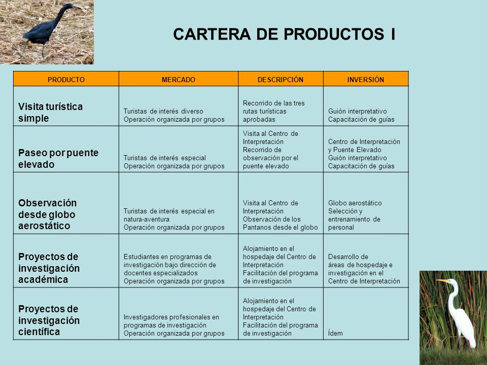 CARTERA DE PRODUCTOS I Visita turística simple