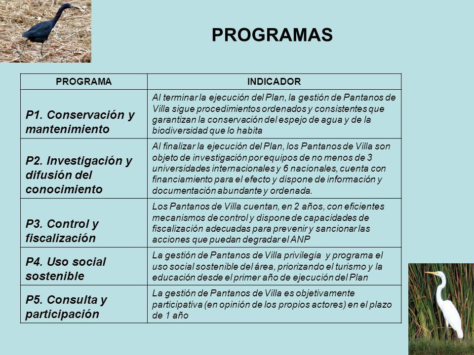 PROGRAMAS P1. Conservación y mantenimiento