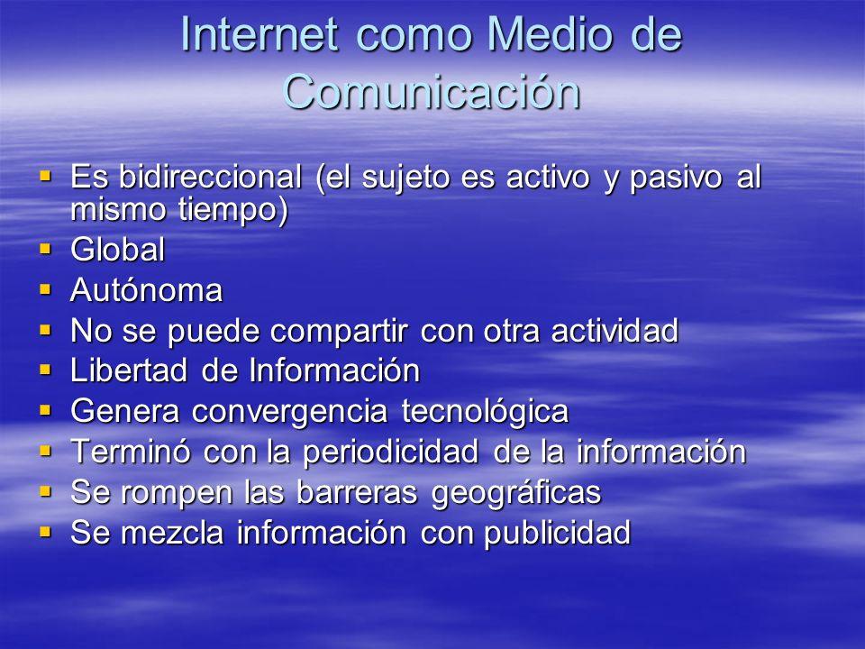 Internet como Medio de Comunicación