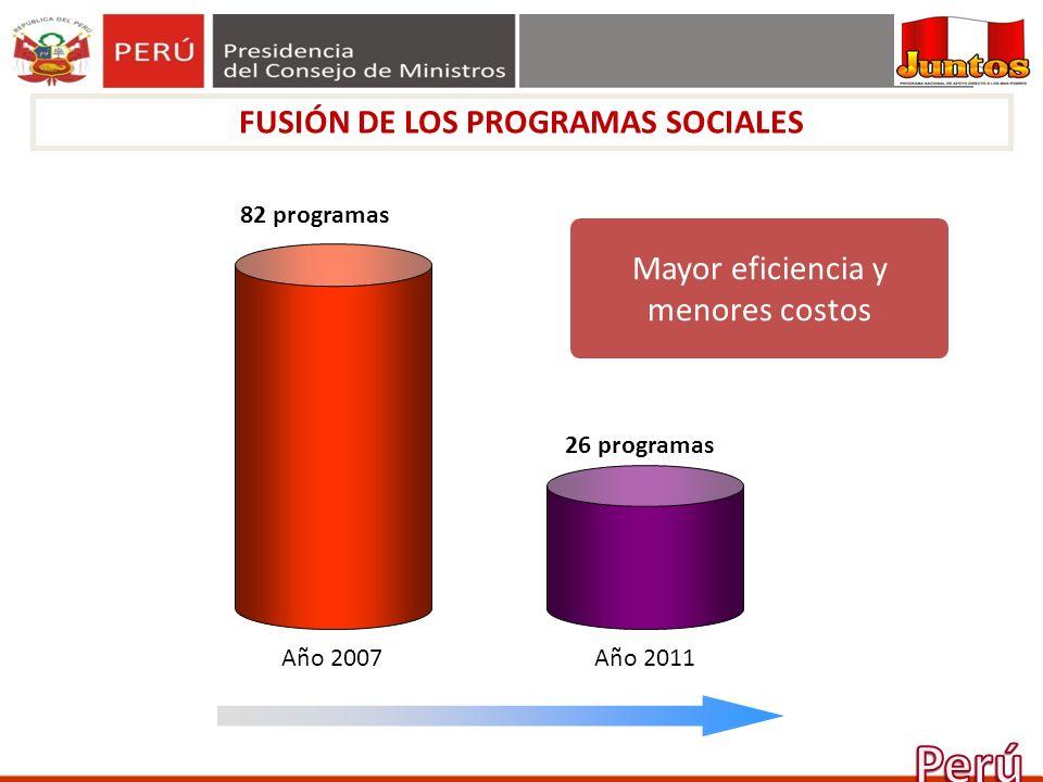 FUSIÓN DE LOS PROGRAMAS SOCIALES