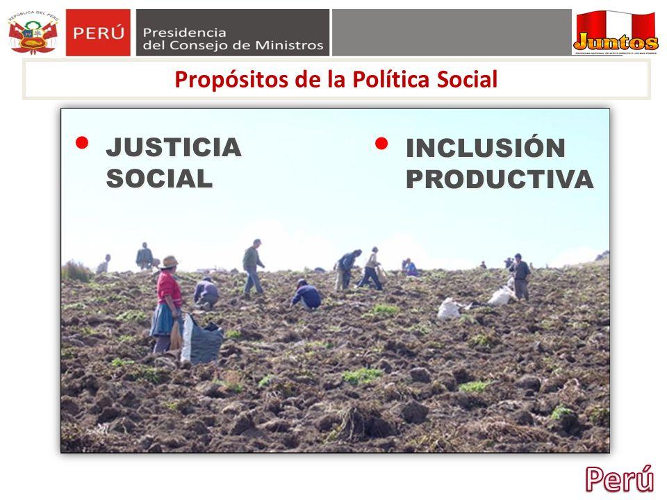 Propósitos de la Política Social