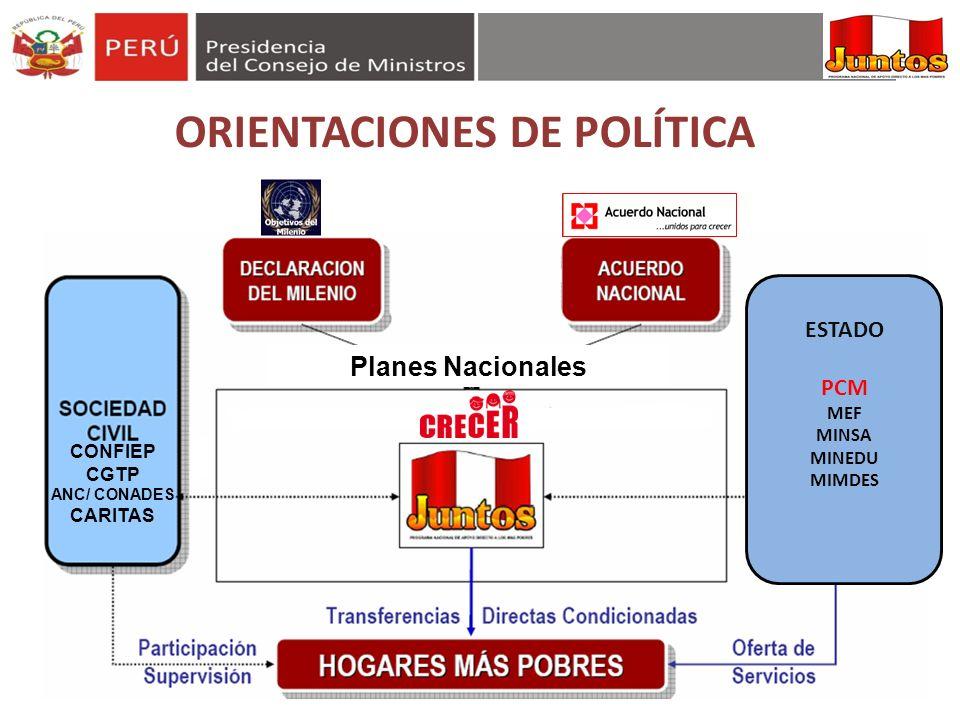 ORIENTACIONES DE POLÍTICA