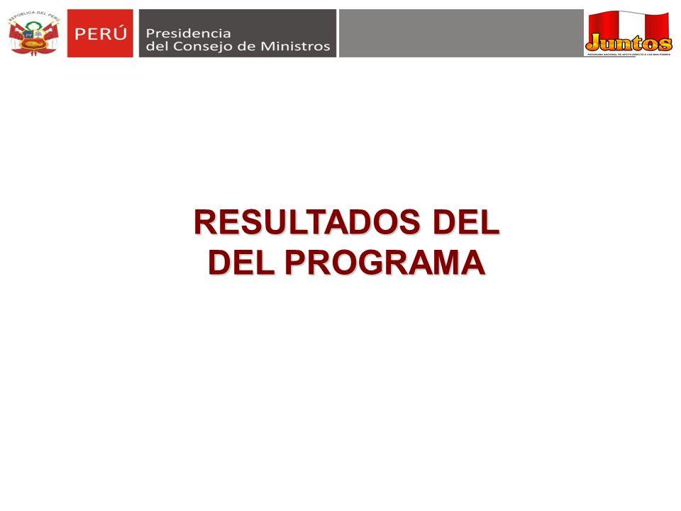RESULTADOS DEL DEL PROGRAMA