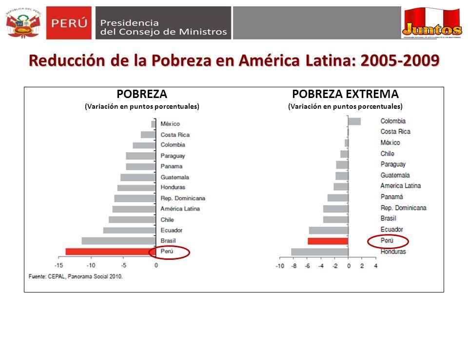 Reducción de la Pobreza en América Latina: 2005-2009