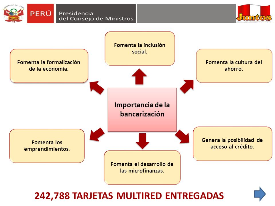 242,788 TARJETAS MULTIRED ENTREGADAS